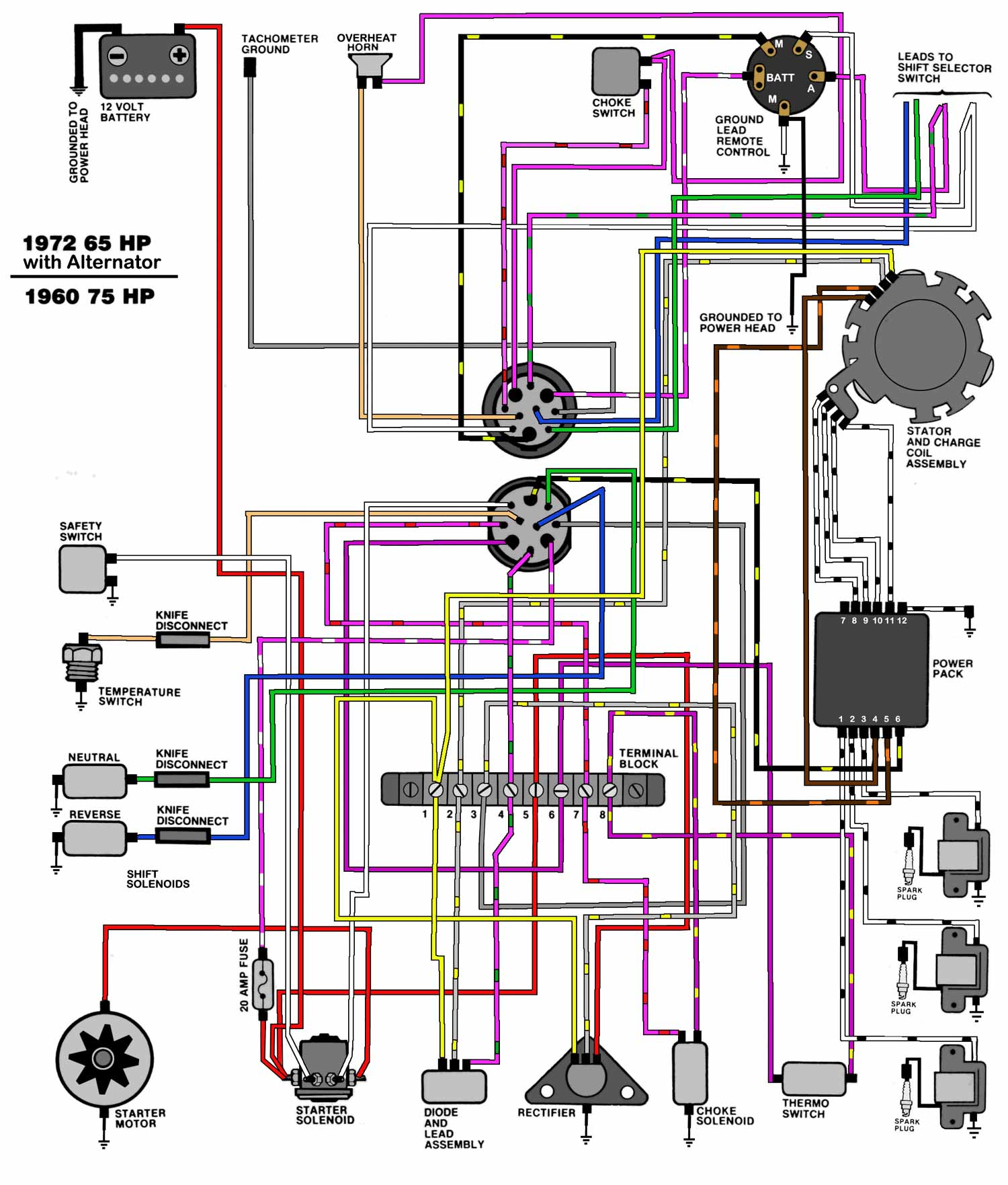 1972 Yamaha Enduro Wiring Diagram Library Dt 125 Have A Evinrude 65 Hp Engine That Quits After About 5 Min On The Water 250 Wire Schematic Opinions