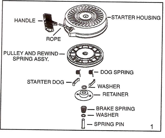 i broke the pull starter rope how do i re install the router rh justanswer com Honda Pull Start Assembly Diagram Pull Start Assembly Diagram