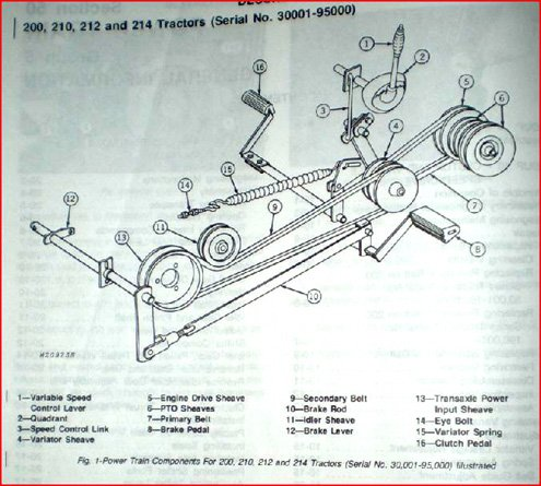 I have a JD 210 Lawn Tractor I am working on from a friend I need – John Deere 210 Lawn Tractor Wiring Diagram