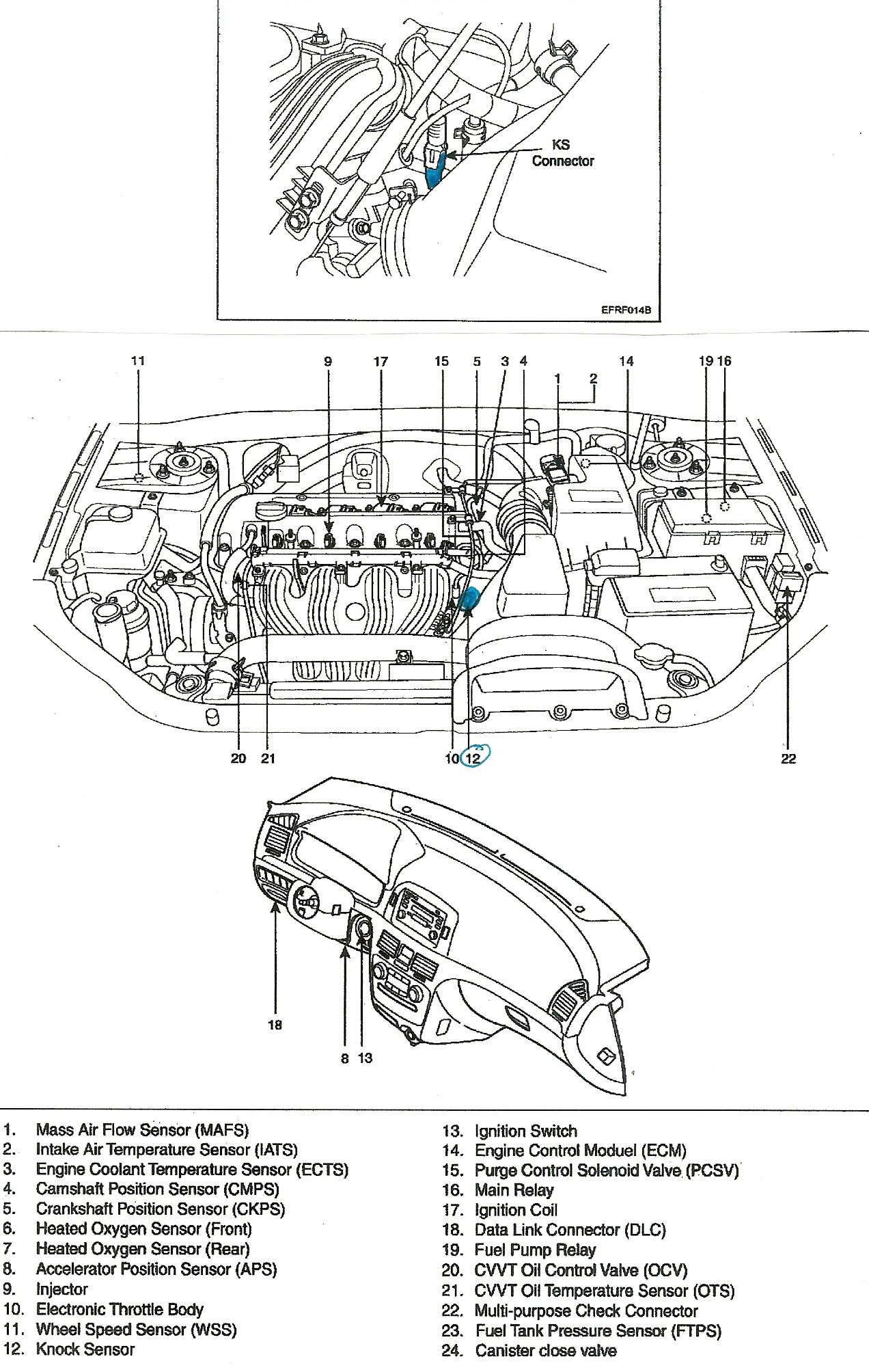 2013 03 29_203246_ks_sensor unable to locate knox sensor on 06 sonata 2 4 Chevy Ignition Switch Wiring Diagram at crackthecode.co