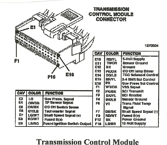 Jeep Cherokee Pcm Wiring Diagram : Jeep grand cherokee wiring harness diagram