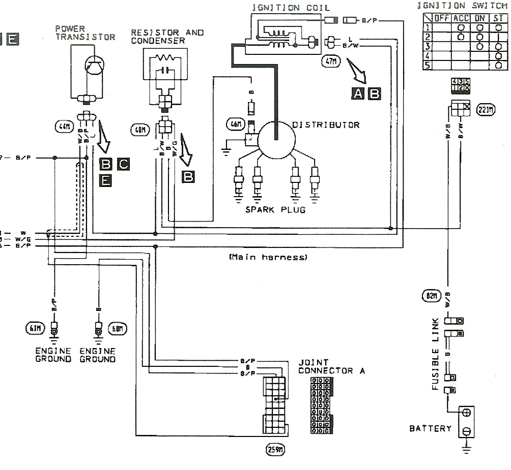 [TVPR_3874]  DIAGRAM] 96 Nissan Distributor Wiring Diagram FULL Version HD Quality Wiring  Diagram - K9AYSCHEMATIC6742.BEAUTYWELL.IT | 96 Nissan Distributor Wiring Diagram |  | k9ayschematic6742.beautywell.it