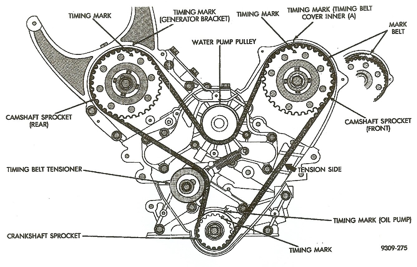 i am replacing the timing belt on my 1999 plymouth voyager