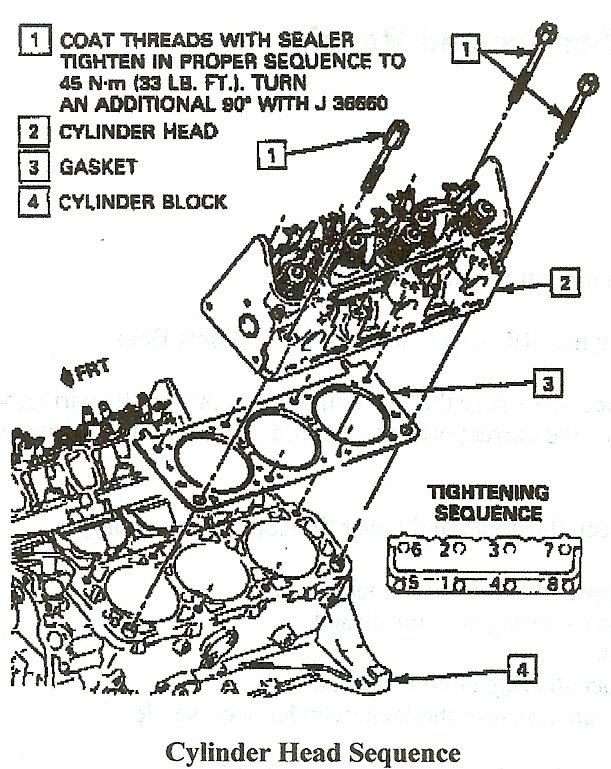 impala 5 3 v8 engine diagram