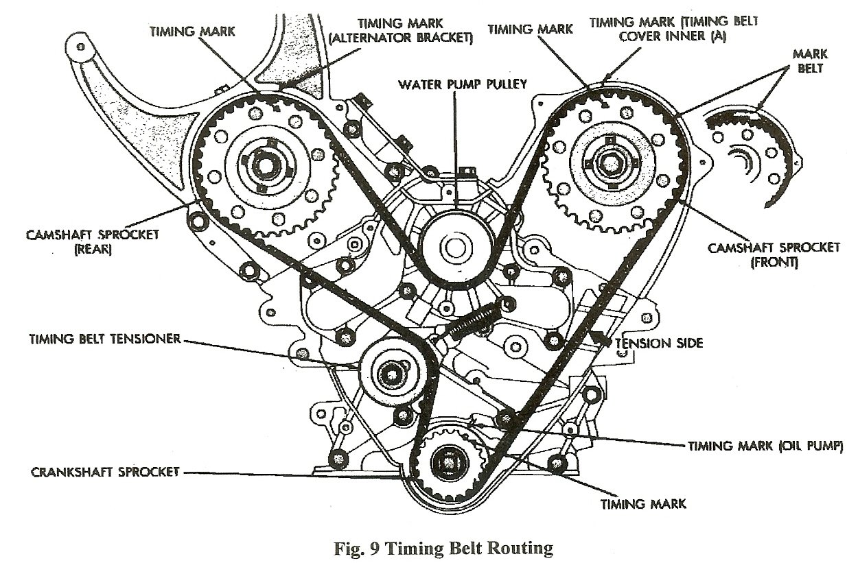 Diagram Of Motorcycle Engine Timing Marks Diagrams Smart Wiring 93 Civic Belt Free Image For 2014 Fusion W 15l