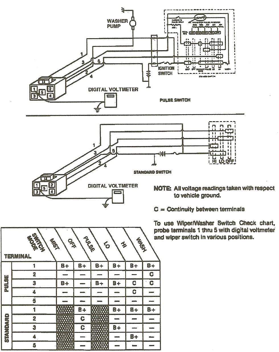 2010 12 28_054521_pin_out_for_wipper 1988 chevy truck wiring diagram,truck free download printable,1988 Chevy 1500 Truck Wiring Diagrams