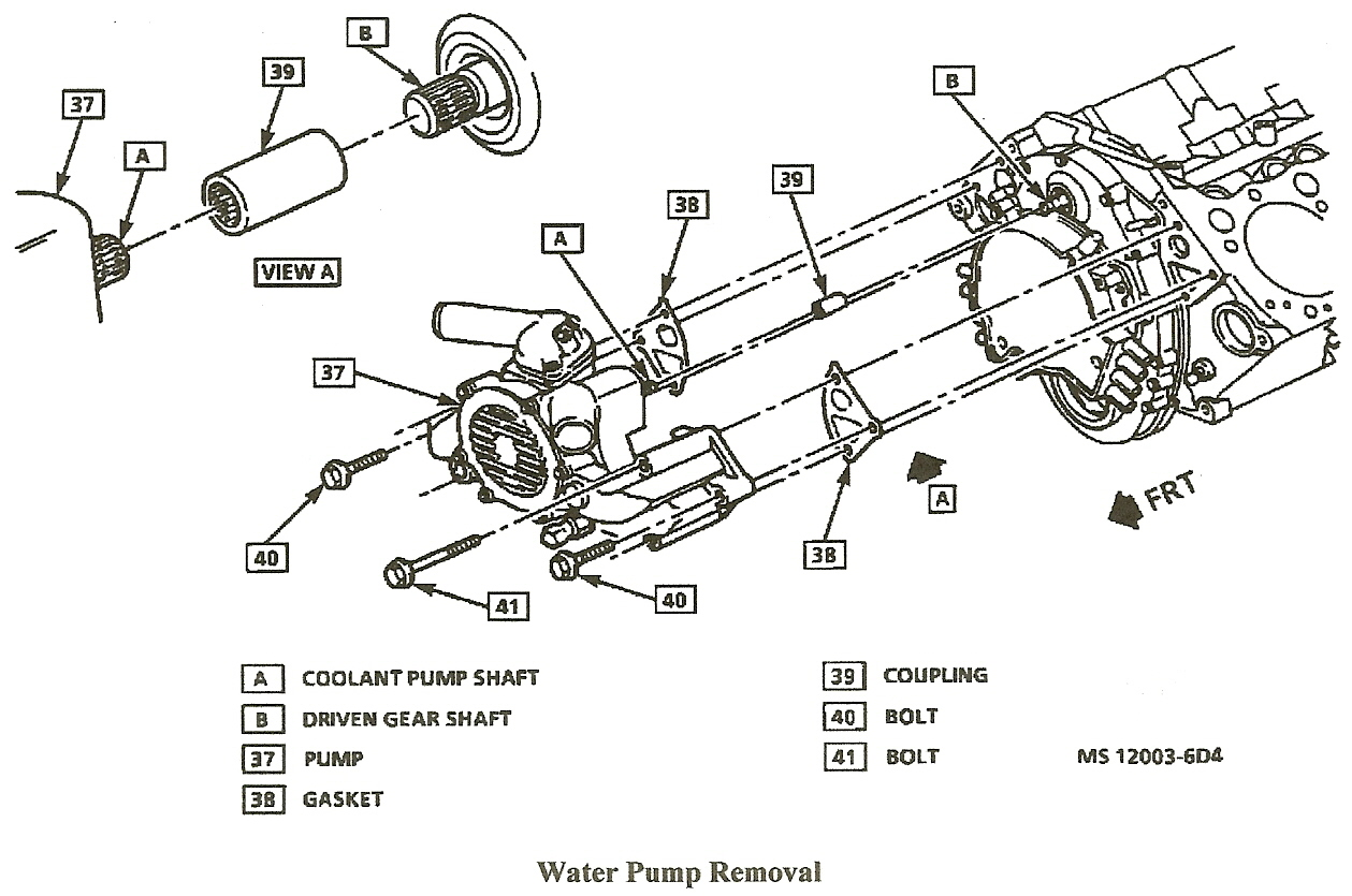 Lt1 Hose Diagram Electrical Wiring Diagrams 1996 Engine Water Pump Easy To Read U2022 Reverse Flow Cooling