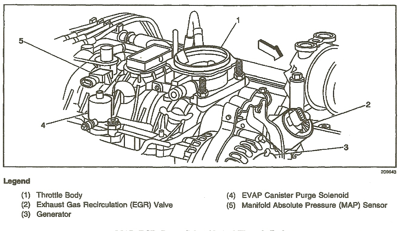 Chevrolet Silverado Transmission Parts Catalog Html likewise 1378140 Headlight Wiring as well 4f57t Chevrolet Blazer 4x4 Mid Size 99 Chevy Blazer 4x4 also 43cq0 98 Dodge Caravan Stumbles Acceleration 50mph New Fuel Pump together with 53ccp Chevy K1500 96 Chevy K1500 Kelsey Hayes Abs Brake Bleeding I. on 1999 blazer vacuum line diagram