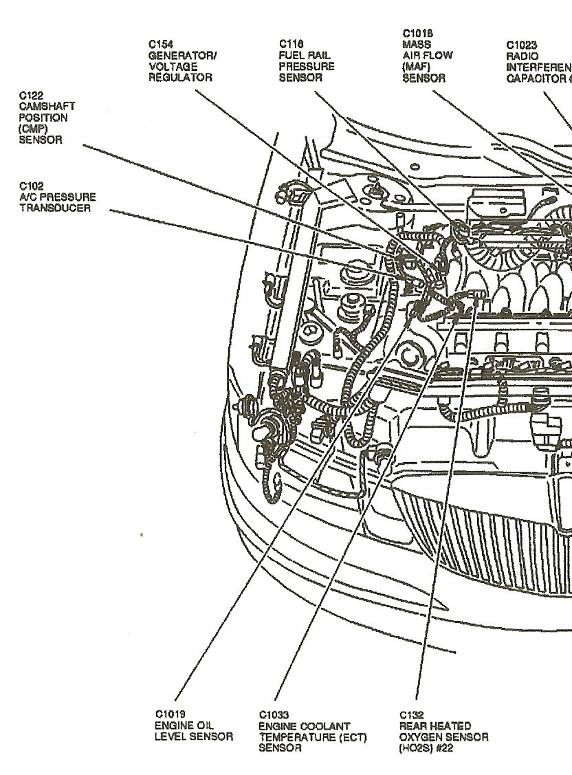 96 Lincoln Continental Engine Diagram Wiring Library 1994 1998 Fuel Pump Schematics Rh Parntesis Co 1996 Town Car