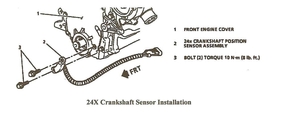 X Crank Sensor on 1993 Chevy Lumina 3 1 Engine Diagram