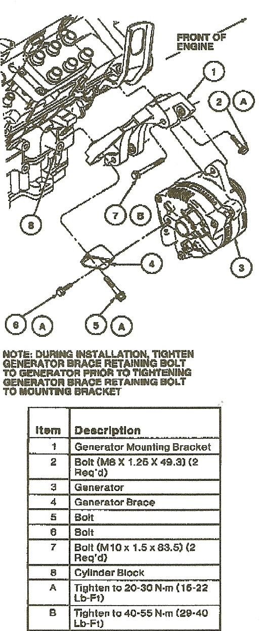 Where On Earth Is The Top Mounting Bolt For The Alternator Mounting Bracket On A 1997 Ford