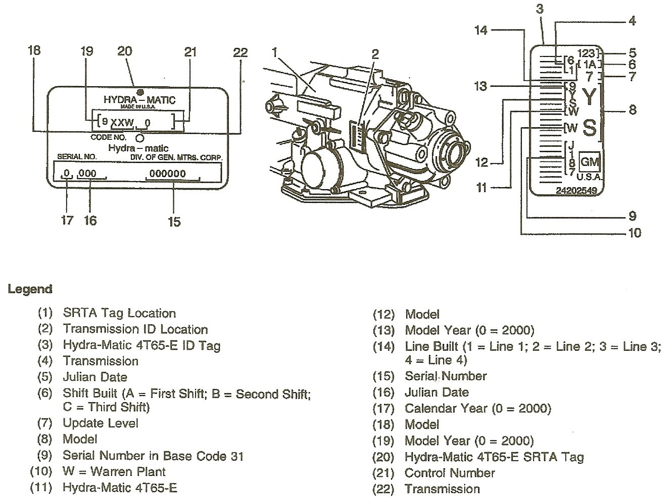 2000 Pontiac Montana Ignition Switch Diagram Wiring Worksheet And 97 Bonneville Engine I Have A M Going To Change The Trans My Rh Justanswer Com 04 Grand Prix Diagrams