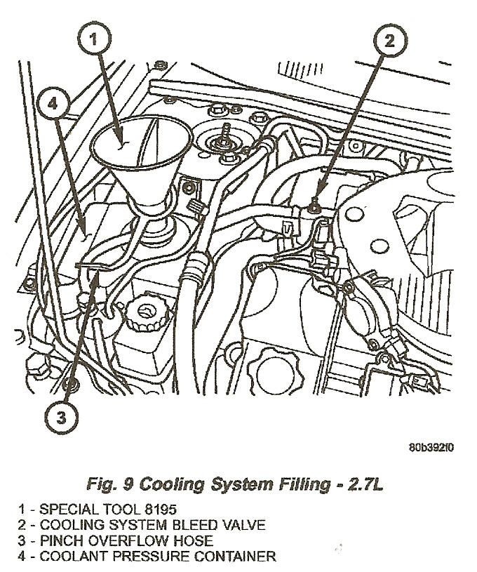 PSHP50 together with Overheating Issues Water Not Circulating 39037 also 361370592298 additionally 24673 further 2000 Dodge Dakota Power Steering Diagram. on 2001 transmission diagram