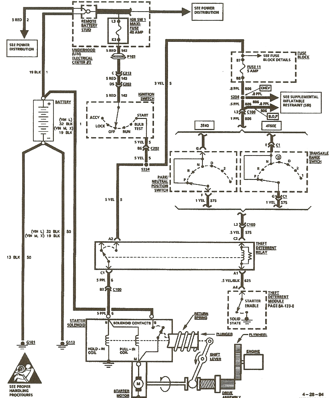 Oldsmobile Starter Wiring Diagram Opinions About 88 Land Rover Lss Imageresizertool Com 1971 442 1972 Diagrams