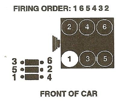 1990 Oldsmobile 98 Firing Order