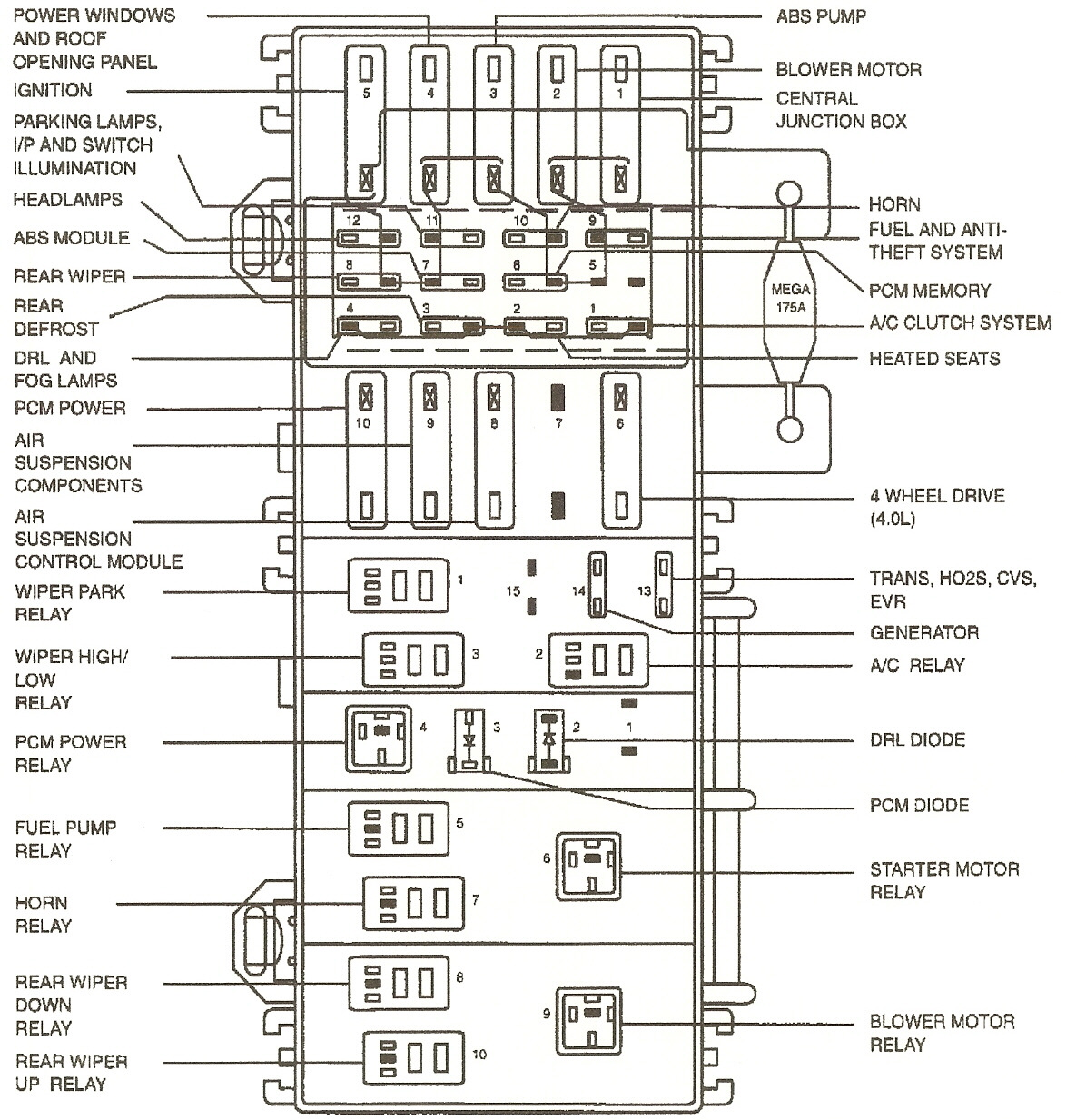 04 mercury mountaineer fuse box tacoma wire harness 04 Mercury Mountaineer 4 6 Fuse Box hello what size fuse should i use in 33 fuse my problem is 2011 03 04 025452 fuse box 4oaxq hello size fuse use 33 fuse problemhtml 04 mercury mountaineer 1998 Mercury Mountaineer Fuse Diagram