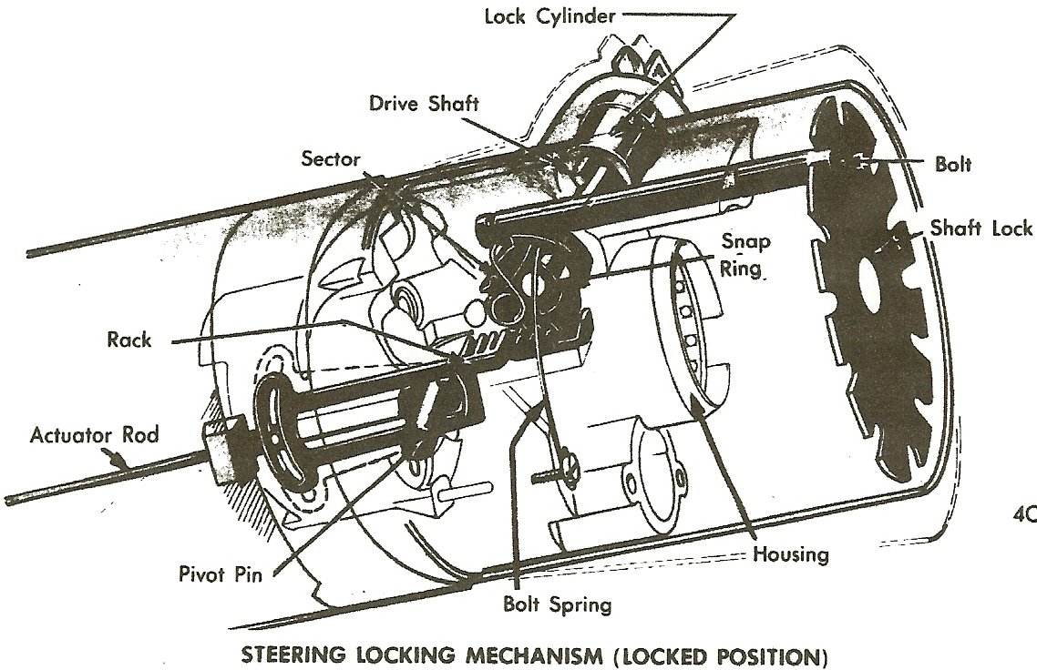 Im looking for exploded view schematics for the steering ...