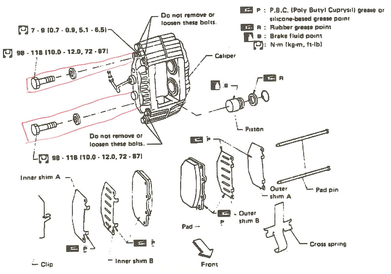 What U0026 39 S The Easiest Way To Pop The Brake Calipers Off A 1991 Nissan 300zx  Front  U0026 Back So I Can