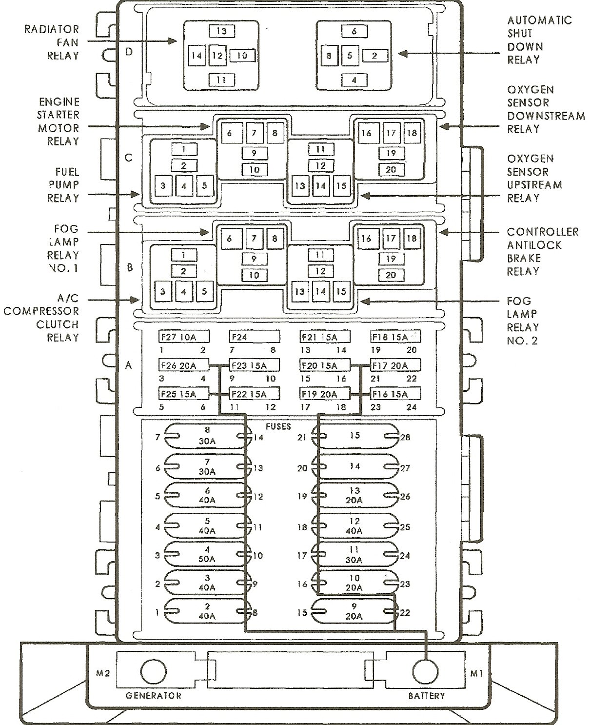 2011 05 25_164640_fuse_box jeep cherokee relay diagram,cherokee wiring diagram images database,2001 Xj Fuse Box Diagram