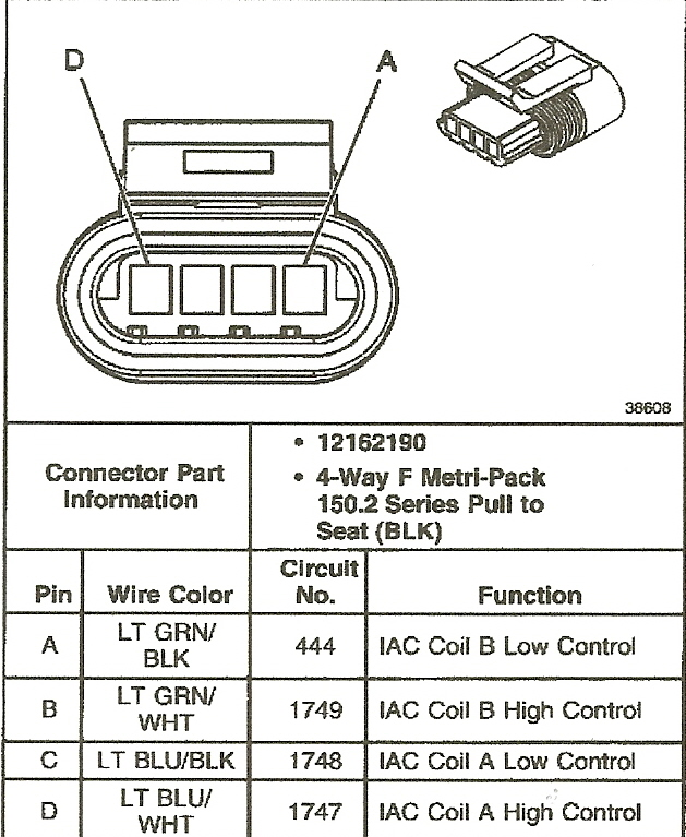 Gm Iac Wiring Diagram - Wiring Diagrams Hidden Jeep Air Control Valve Wiring Schematic on