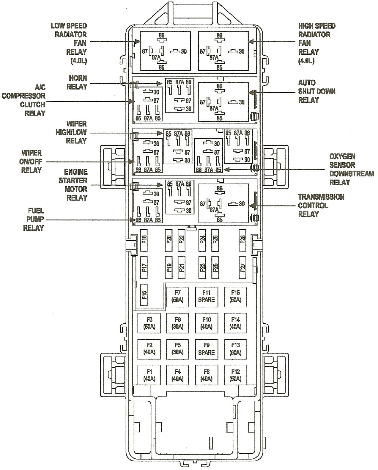 jeep comp fuse box location 2014 jeep comp fuse box diagram