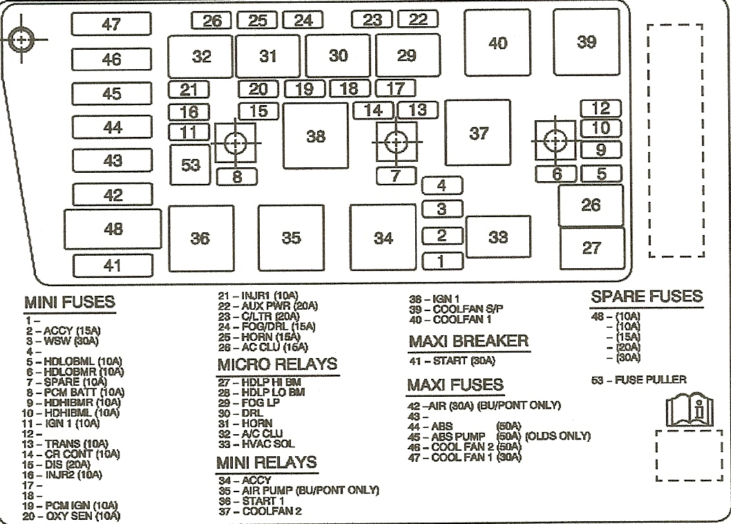 2003 pontiac aztek fuse box   27 wiring diagram images