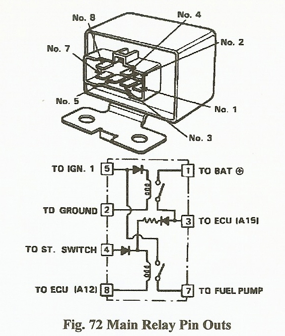 Can You Tell Me How To Identify The Fuel Pump Relay On A 1989 Honda Accord
