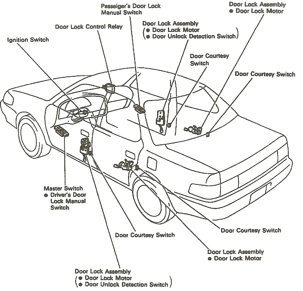 2010 Toyota Tundra Door Lock Wiring Diagram Electrical Diagrams Wire For 08 Relay Diy Enthusiasts U2022 Ford Mustang