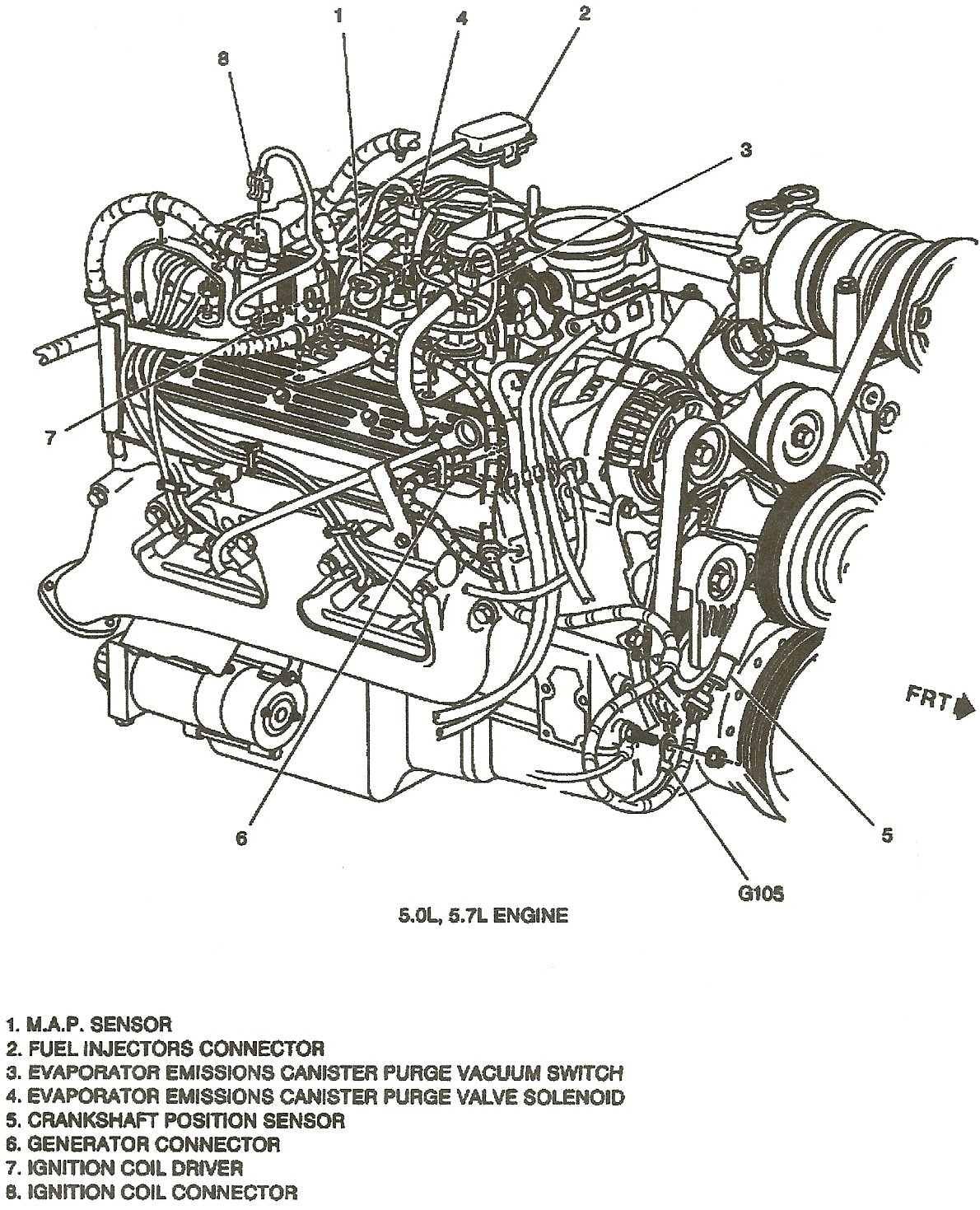 96 Gmc Sierra Engine Diagram List Of Schematic Circuit 2011 Silverado I Have A 1996 1500 Series And Today Was Driving It Rh