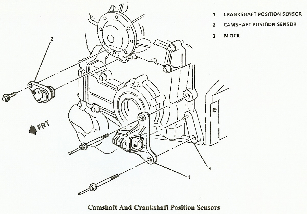 I Need To Know Where The Crank Sensor Is On A 94
