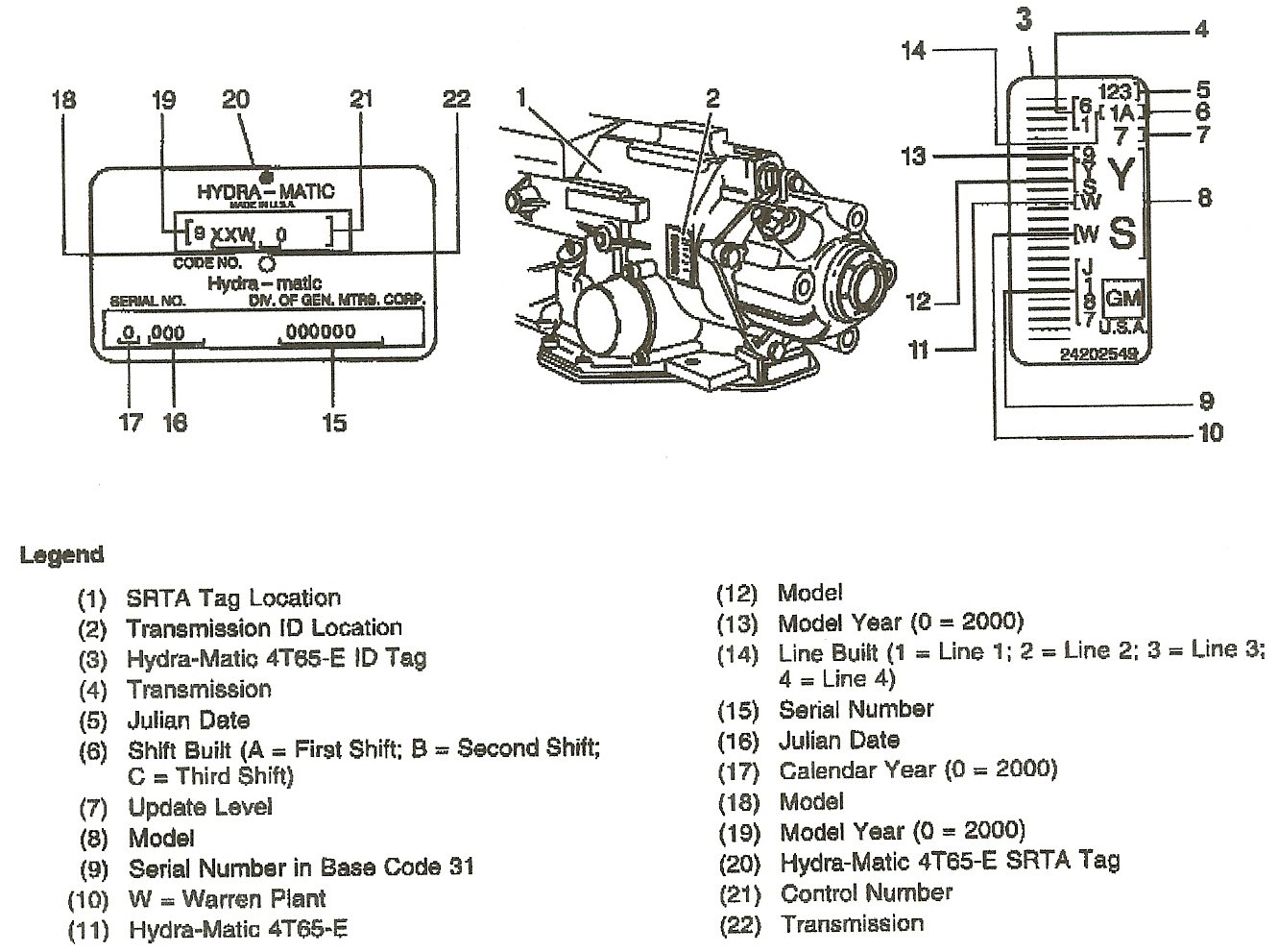 2000 Impala Engine Diagram Great Design Of Wiring Chevy Free Picture Buick 3800 Motor Mounts Image 34