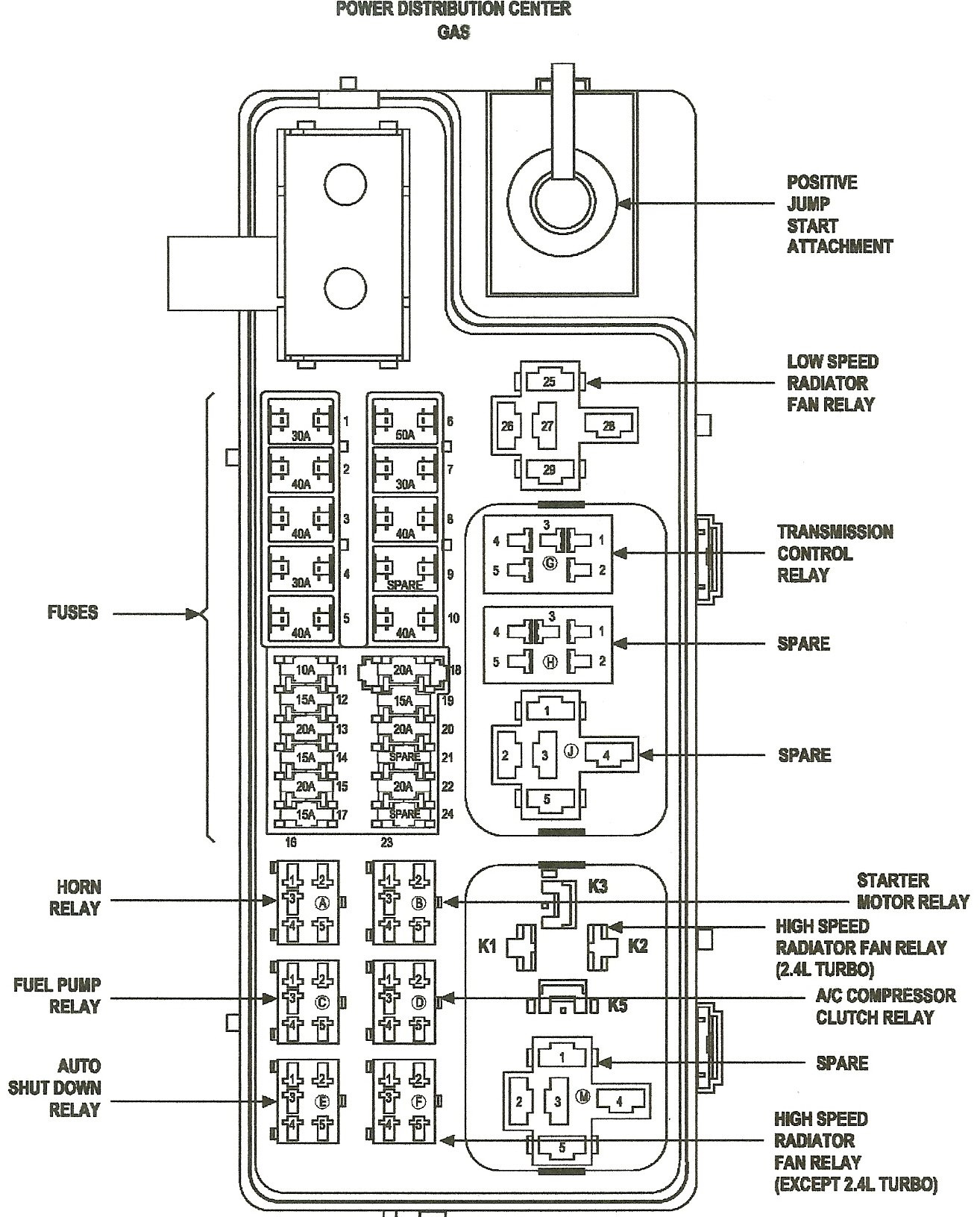300c Fuse Box Manual 2006 Pt Cruiser Diagram 28 Wiring Images 2011 12 13 033151 Power Dis Center Which Pin On The Computer Is For Camshaft Position