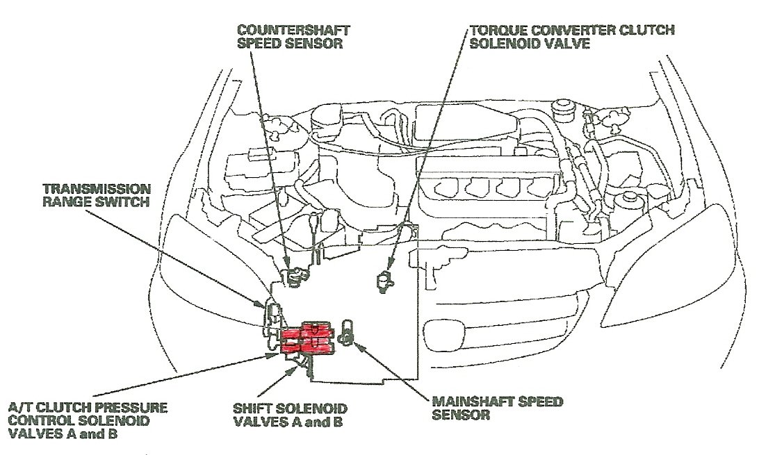 2002 honda crv engine diagram 2002 honda crv shift