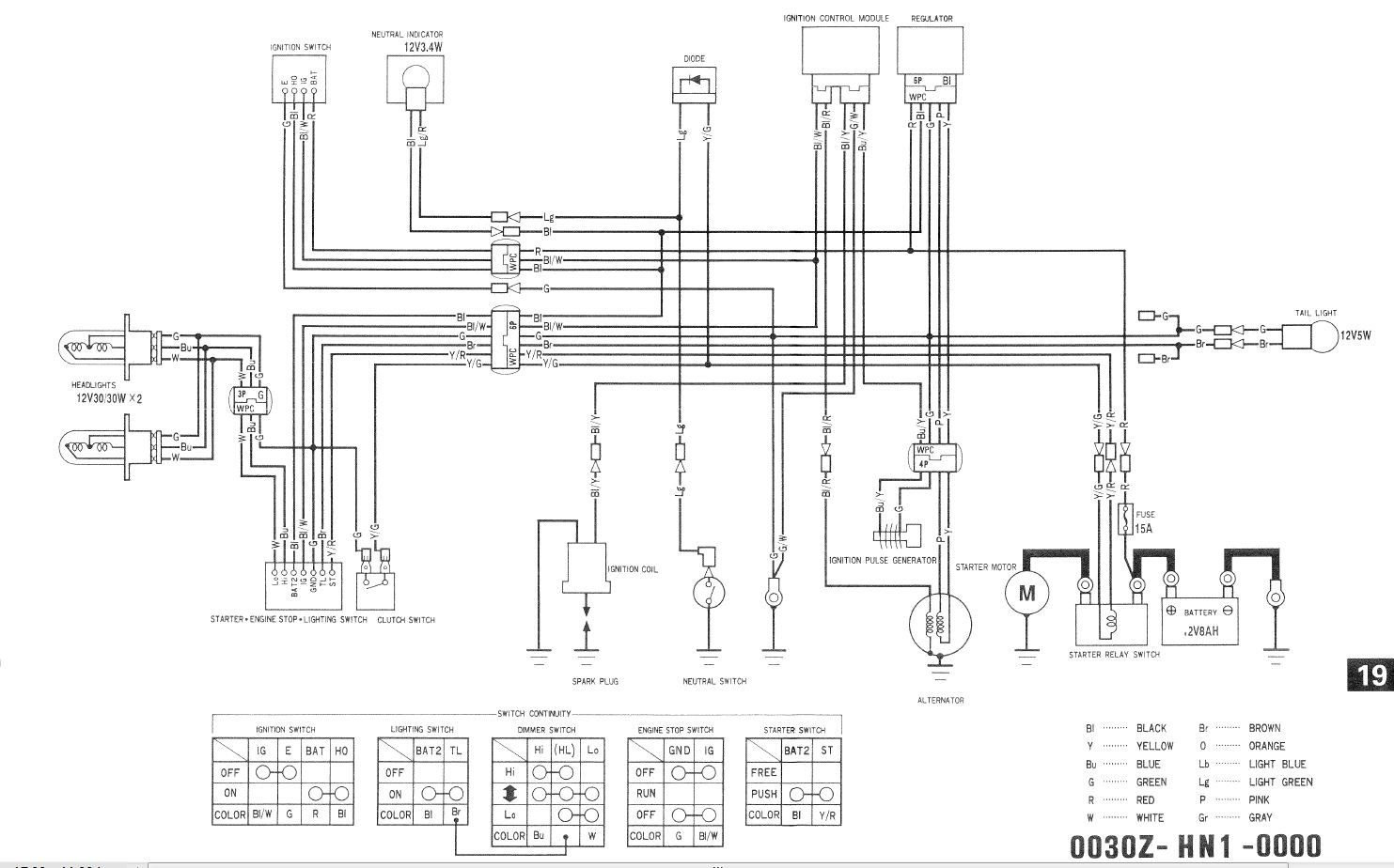 honda 400ex wiring diagram 26 wiring diagram images wiring diagrams  mifinder co Honda CR 80 2001
