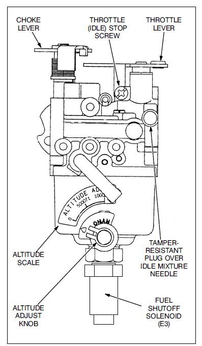 Onan Generator Carburetor Parts Diagram