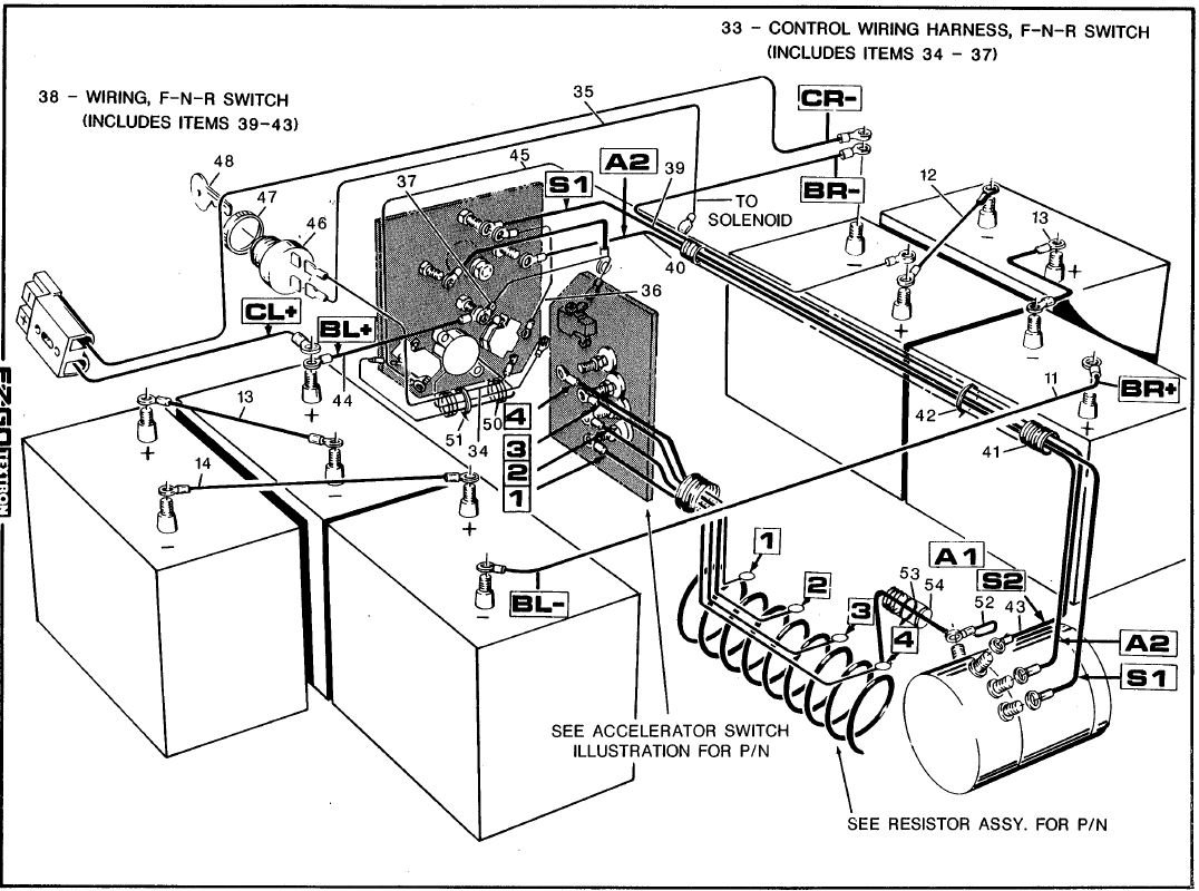 Diagram 1996 Ez Go Wiring Diagram Dc Electric Full Version Hd Quality Dc Electric Pvdiagramreithe Ninfeaeventi It