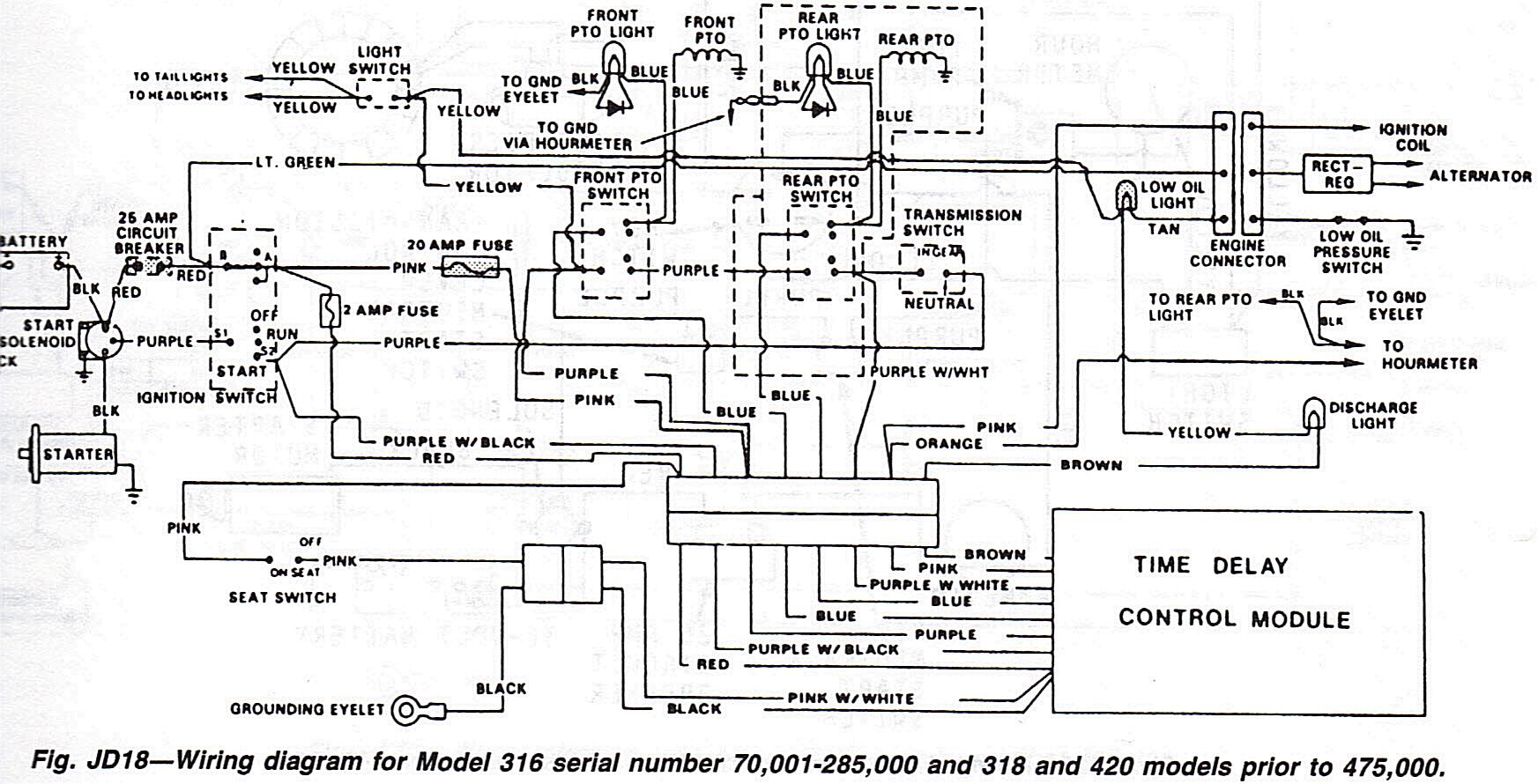 John Deere 20 Hp Onan Wiring Diagram All Kind Of Diagrams Honda Small Engine Circuit Symbols U2022 Rh Blogospheree Com