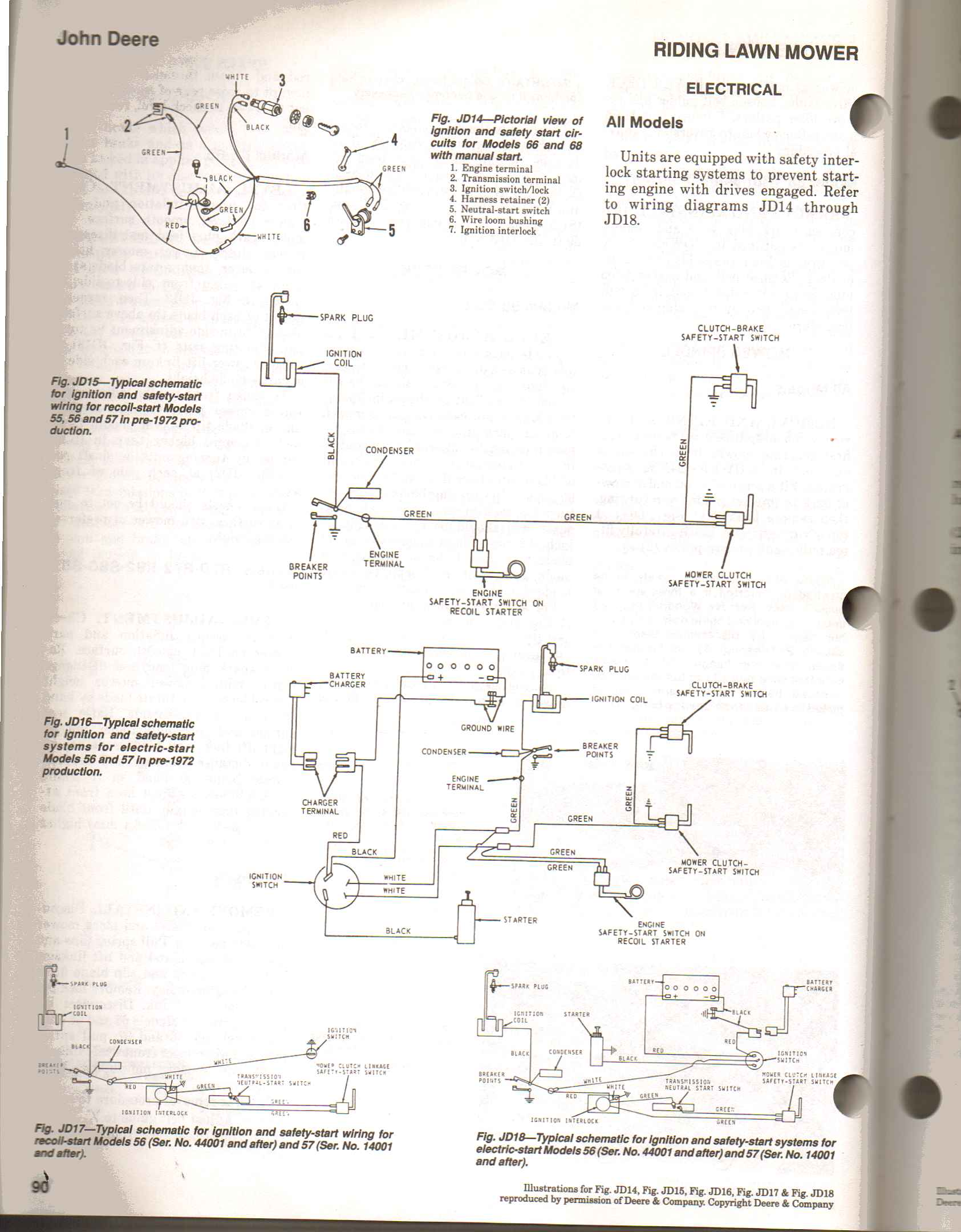 john deere 68 lawn tractor wiring diagram enthusiast wiring diagrams u2022  rh rasalibre co 1973 John Deere 112 Headlight Wiring Diagram 1973 John  Deere 112 ...