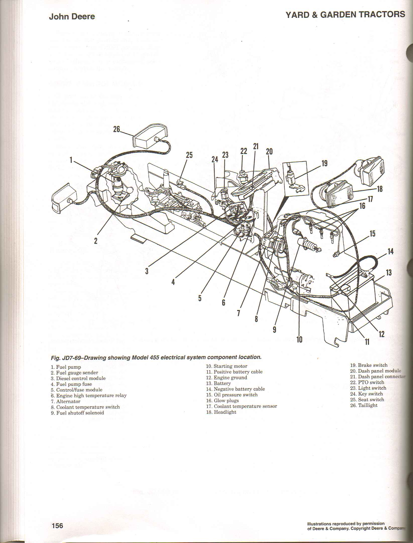 John Deere 455 Wiring Schematics Free Diagram For You 425 Lawn Tractor Mower I Have A Diesel J D While Mowing It Died Now When 445 Schematic Fuel Pump
