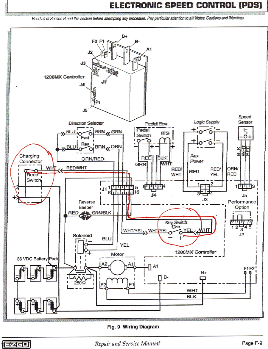 Wiring Diagram For Golf Cart Charger Full Size Of Battery Club Car 48v W Obc I Have An E Z Go Which Is 36 Volt 6 Batteries Rh