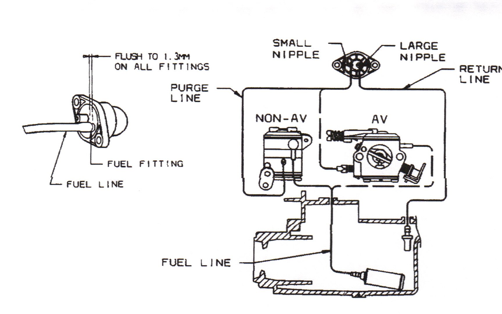 need fuel line routing for husky 445 chainsaw rh justanswer com fuel line diagram craftsman chainsaw fuel line diagram craftsman weed wacker