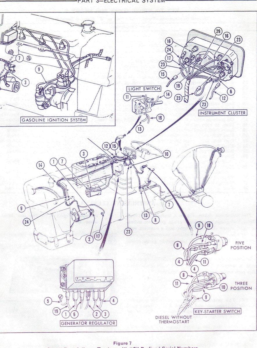 ford 3600 tractor wiring diagram - wiring diagram slime-teta -  slime-teta.disnar.it  disnar.it