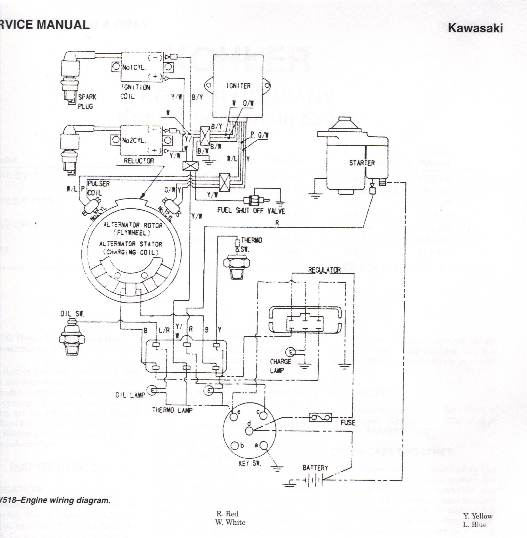 Hi I have a JD 425 with the Yanmar motor bought it new in – John Deere 425 Lawn Tractor Wiring Diagram