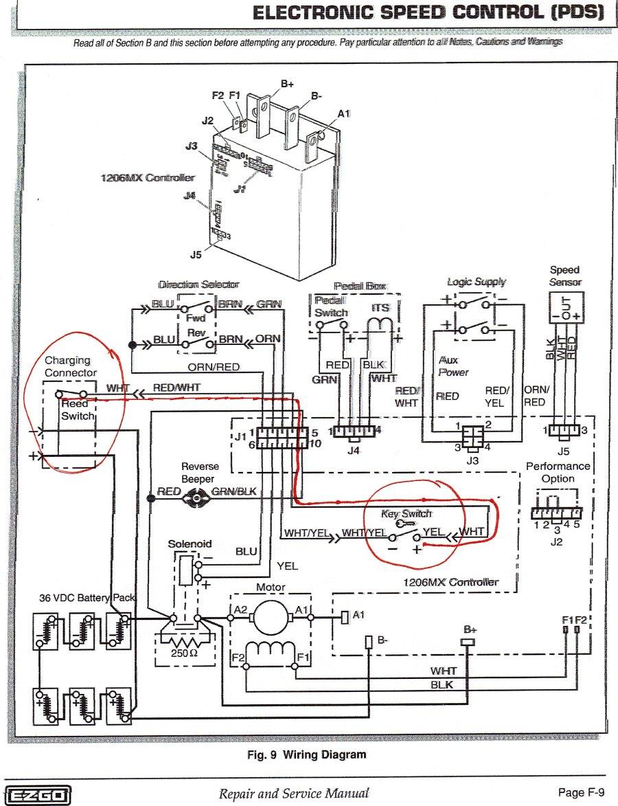 Ez Go Lighting Diagram - Wiring Diagram Schematics