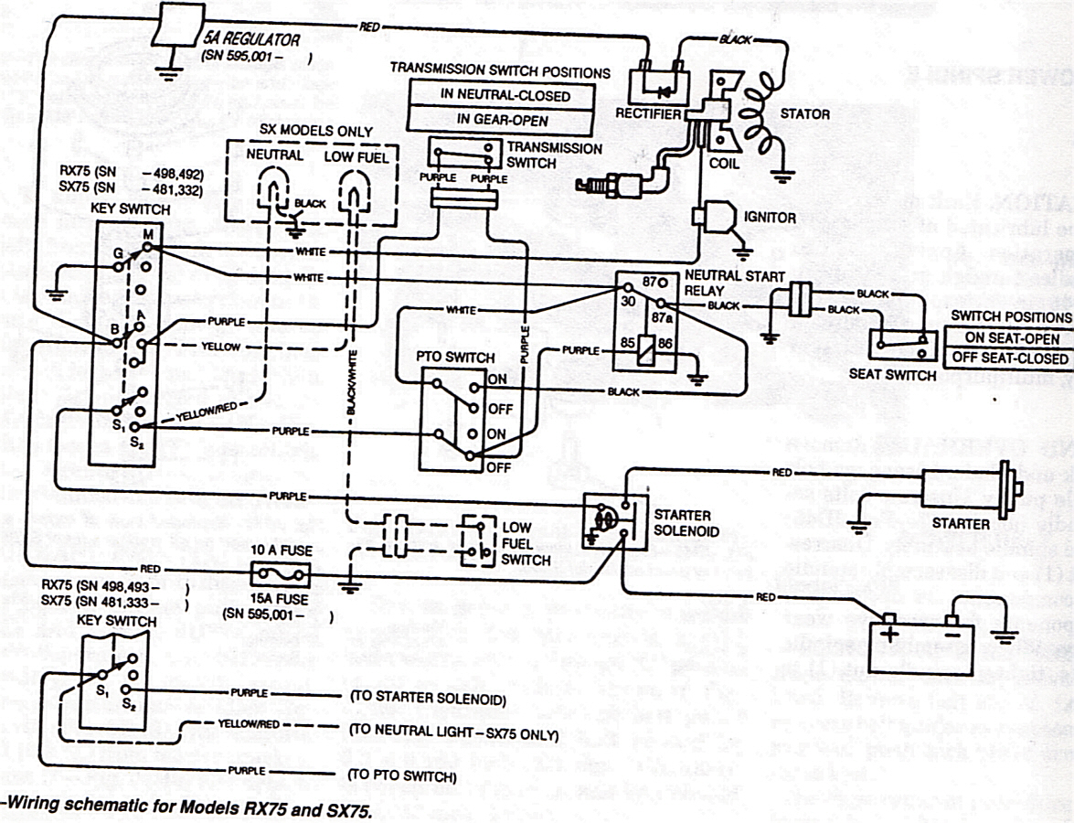 John Deere Stx30 Wiring Diagram 31 Images Stihl Chainsaw Free Picture Schematic 2014 10 21 035704 Rx75 My Stx38 With A Kohler Command 12 5 Black Deck Stopped Running