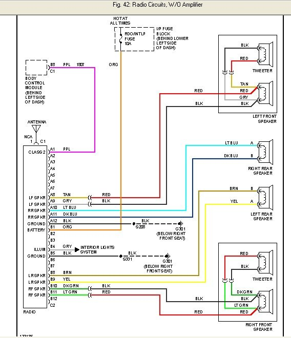 DIAGRAM] Chevy S10 Wiring Diagram Radio FULL Version HD Quality Diagram  Radio - EXPERTELECTRICMO.ANTONELLABEVILACQUA.ITAntonellabevilacqua.it