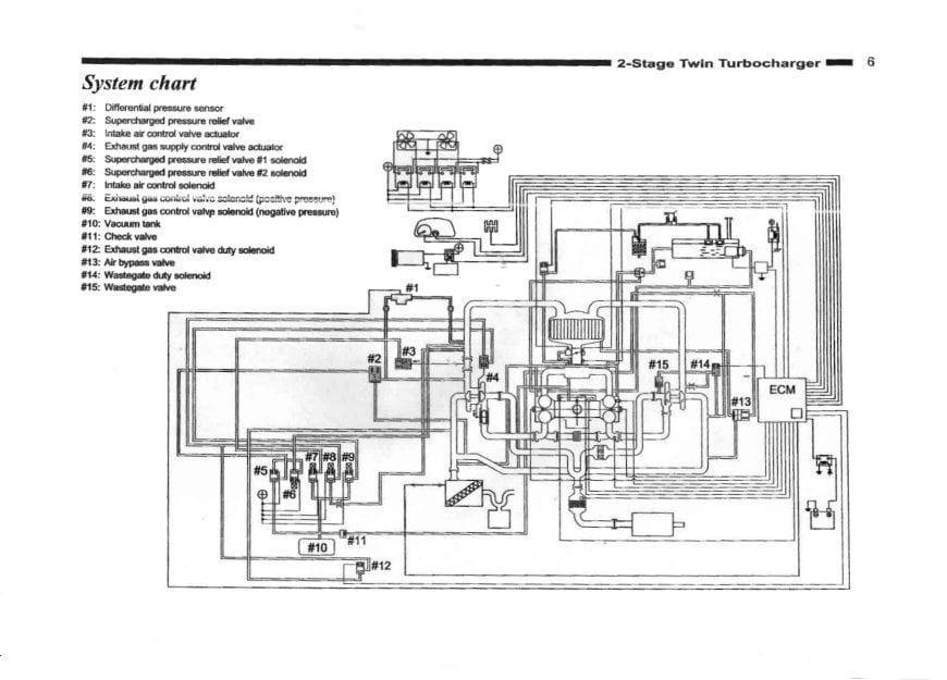 I Have Had Engine Check Lights On  Code 66 Twin Turbo