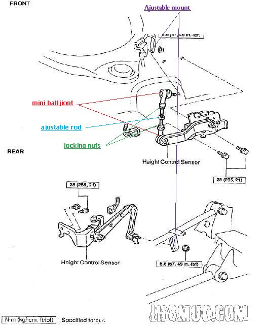 how to adjust the front and rear suspension hight in 2007