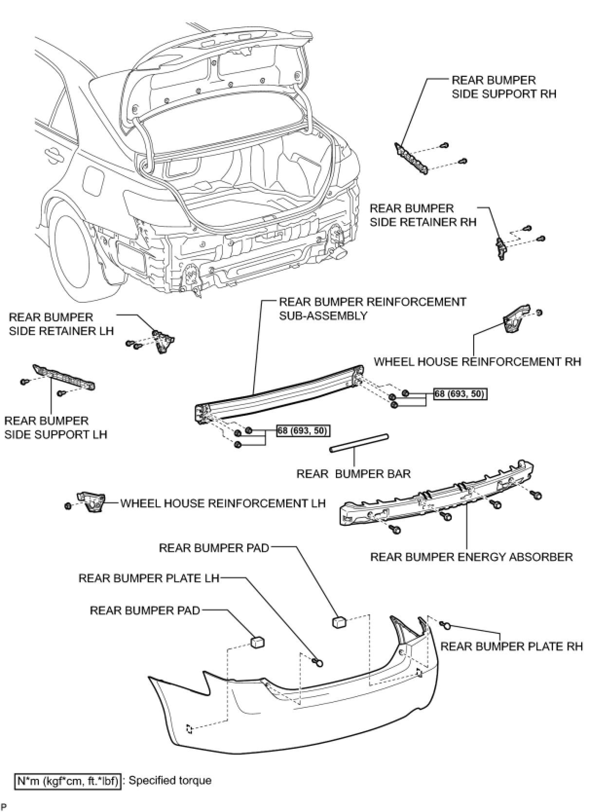 The edge of passenger side rear quarter panel is bent ...