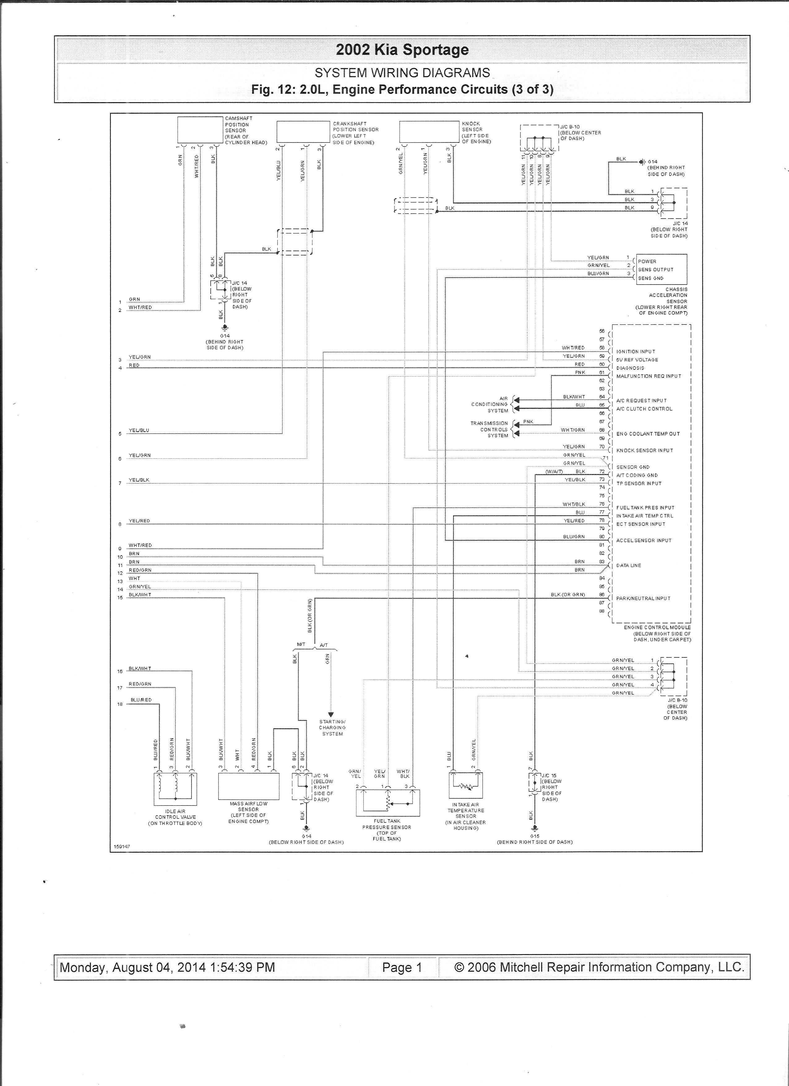 I Am Working On A 2002 Kia Sportage No Start  I Have No